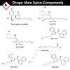 Векторный клипарт: Соединения специи - синтетических каннабиноидов