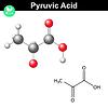 Векторный клипарт: Пировиноградной кислоты молекулы