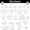 Векторный клипарт: Основные военные газы