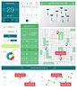 Ui, Vorlagen und Elemente von Infographics