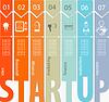 Startup-Konzept - Infografik